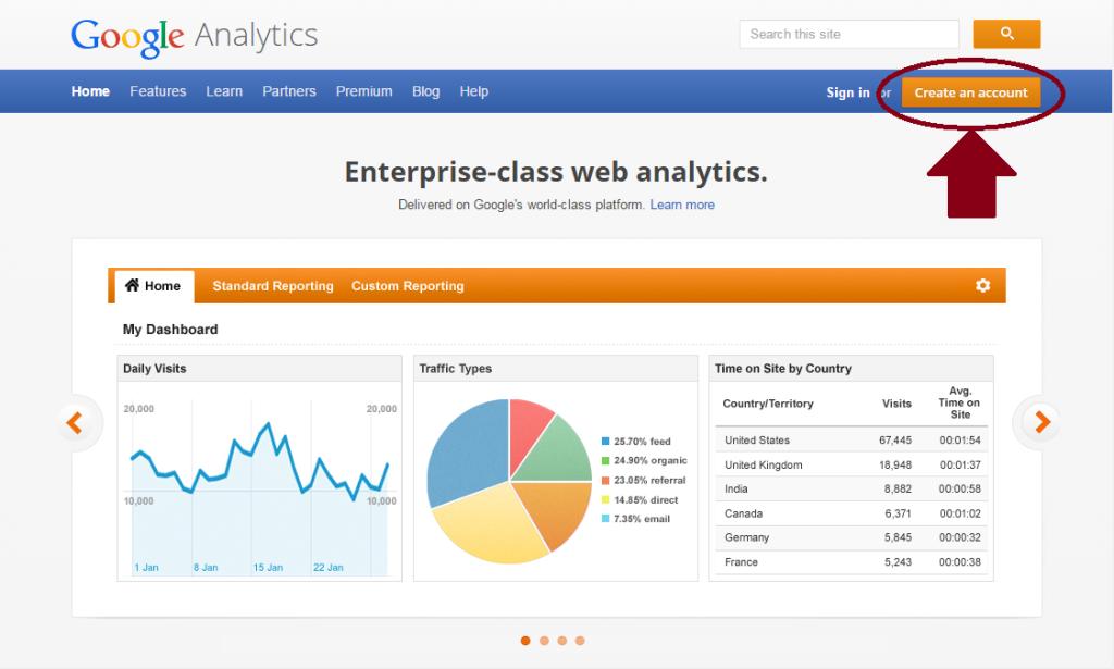 Google-Analytics-account-aanmaken